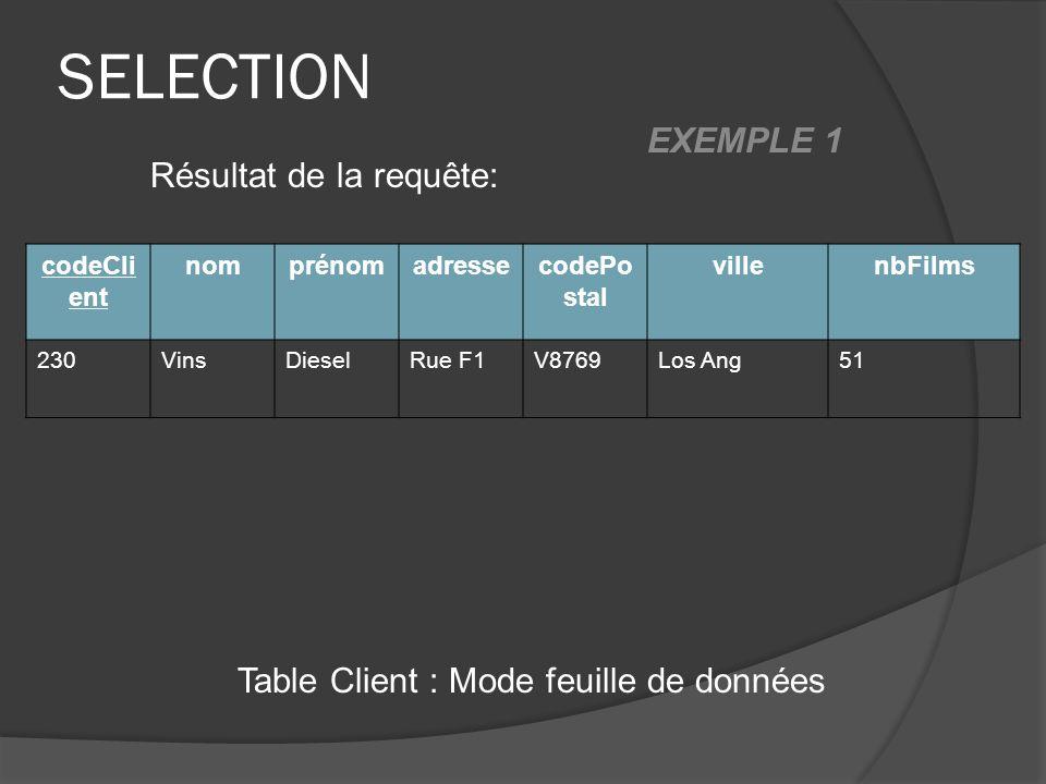 SELECTION Table Client : Mode feuille de données Résultat de la requête: codeCli ent nomprénomadressecodePo stal villenbFilms 230VinsDieselRue F1V8769Los Ang51 EXEMPLE 1