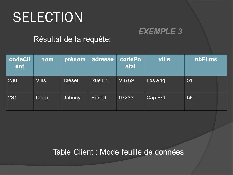 SELECTION Table Client : Mode feuille de données Résultat de la requête: codeCli ent nomprénomadressecodePo stal villenbFilms 230VinsDieselRue F1V8769Los Ang51 231DeepJohnnyPont 997233Cap Est55 EXEMPLE 3