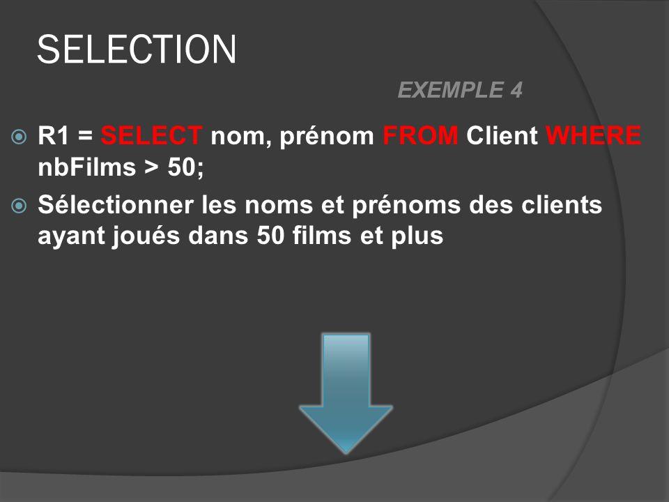 SELECTION R1 = SELECT nom, prénom FROM Client WHERE nbFilms > 50; Sélectionner les noms et prénoms des clients ayant joués dans 50 films et plus EXEMP