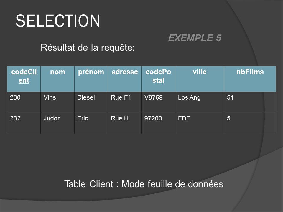 SELECTION Table Client : Mode feuille de données Résultat de la requête: codeCli ent nomprénomadressecodePo stal villenbFilms 230VinsDieselRue F1V8769Los Ang51 232JudorEricRue H97200FDF5 EXEMPLE 5