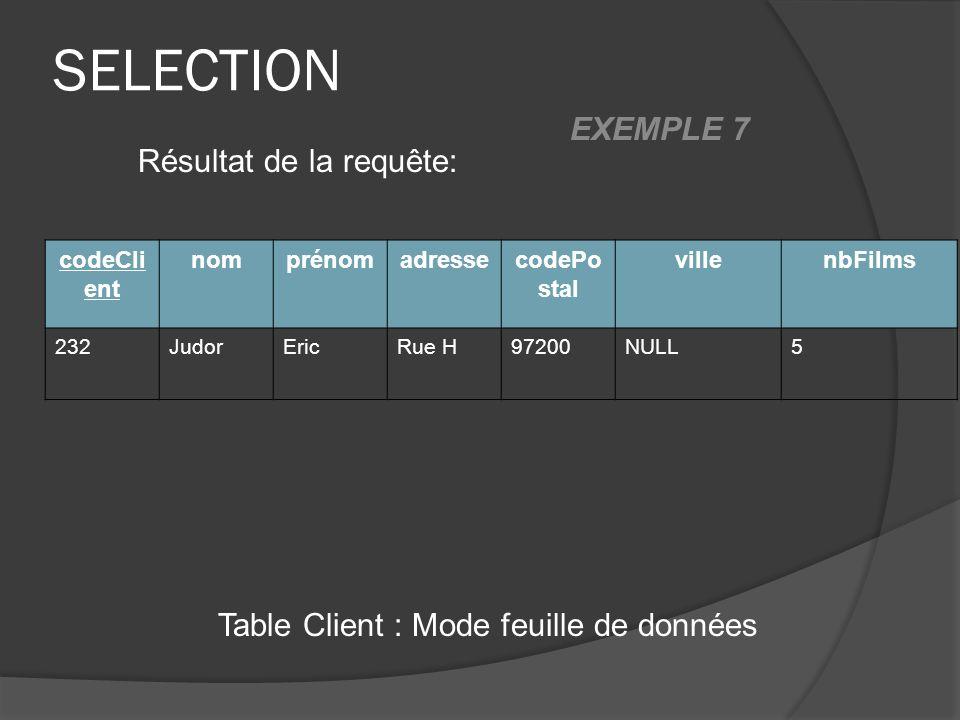SELECTION Table Client : Mode feuille de données Résultat de la requête: codeCli ent nomprénomadressecodePo stal villenbFilms 232JudorEricRue H97200NULL5 EXEMPLE 7
