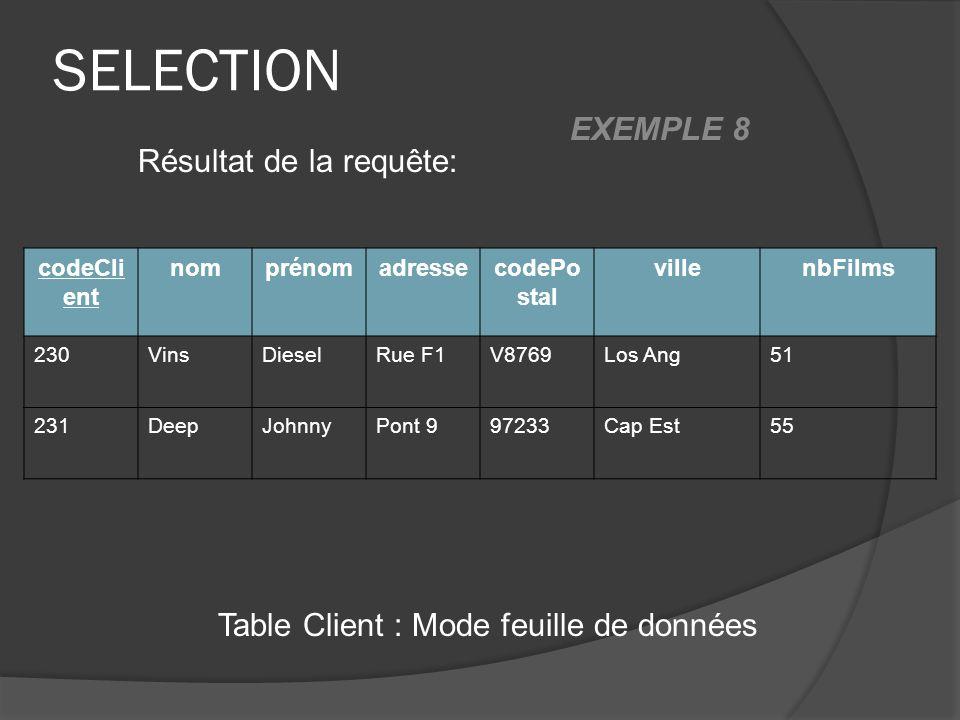 SELECTION Table Client : Mode feuille de données Résultat de la requête: codeCli ent nomprénomadressecodePo stal villenbFilms 230VinsDieselRue F1V8769Los Ang51 231DeepJohnnyPont 997233Cap Est55 EXEMPLE 8