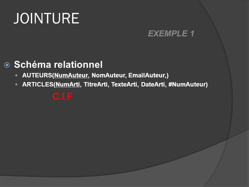JOINTURE Schéma relationnel AUTEURS(NumAuteur, NomAuteur, EmailAuteur,) ARTICLES(NumArti, TitreArti, TexteArti, DateArti, #NumAuteur) C.I.F EXEMPLE 1