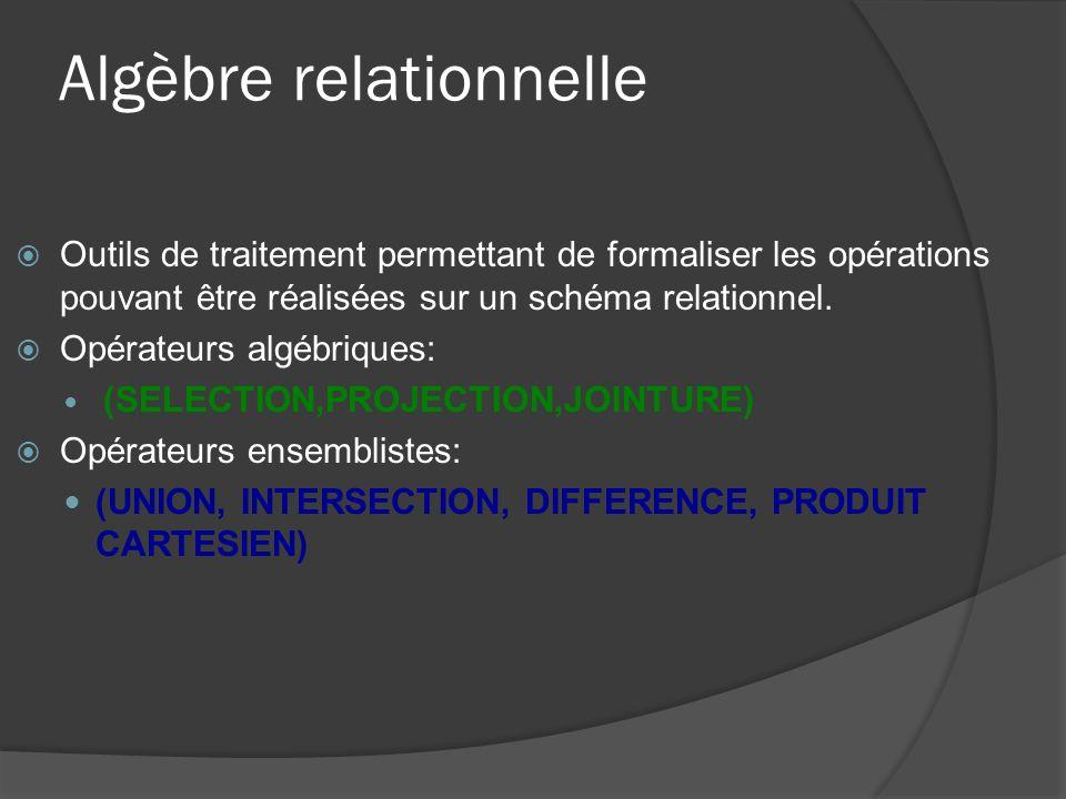 Algèbre relationnelle Outils de traitement permettant de formaliser les opérations pouvant être réalisées sur un schéma relationnel. Opérateurs algébr