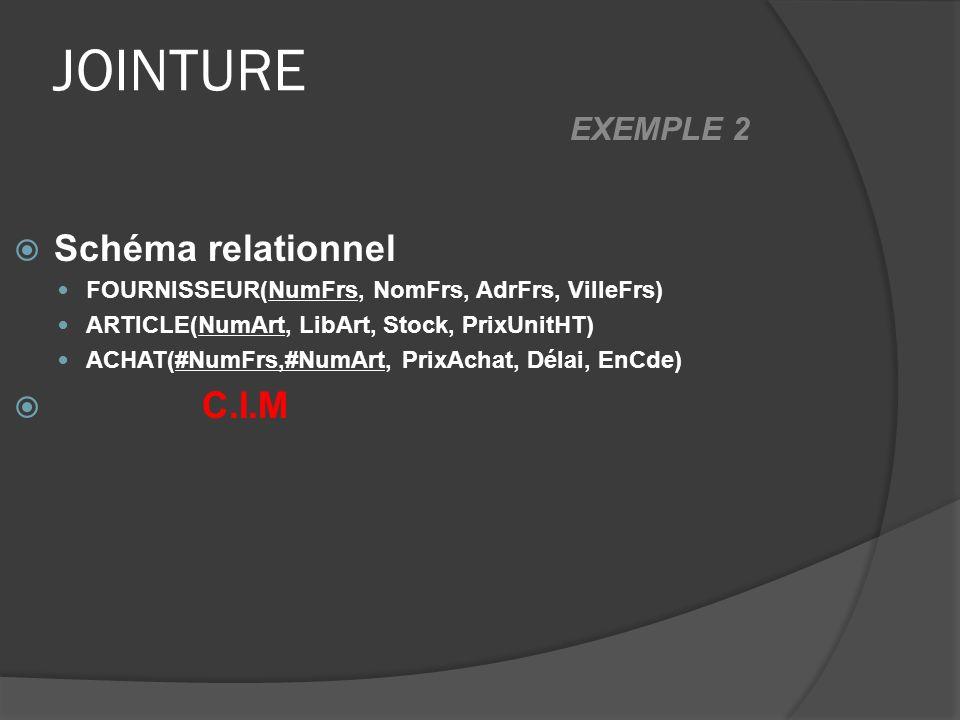 JOINTURE Schéma relationnel FOURNISSEUR(NumFrs, NomFrs, AdrFrs, VilleFrs) ARTICLE(NumArt, LibArt, Stock, PrixUnitHT) ACHAT(#NumFrs,#NumArt, PrixAchat, Délai, EnCde) C.I.M EXEMPLE 2