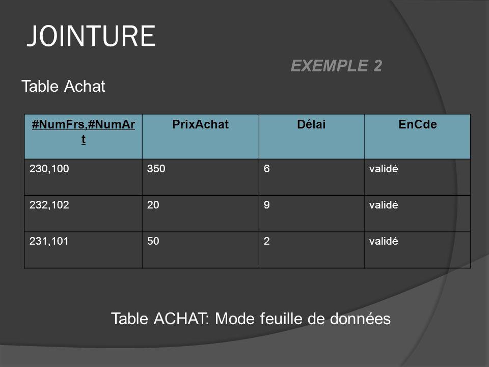 JOINTURE #NumFrs,#NumAr t PrixAchatDélaiEnCde 230,1003506validé 232,102209validé 231,101502validé Table ACHAT: Mode feuille de données Table Achat EXEMPLE 2