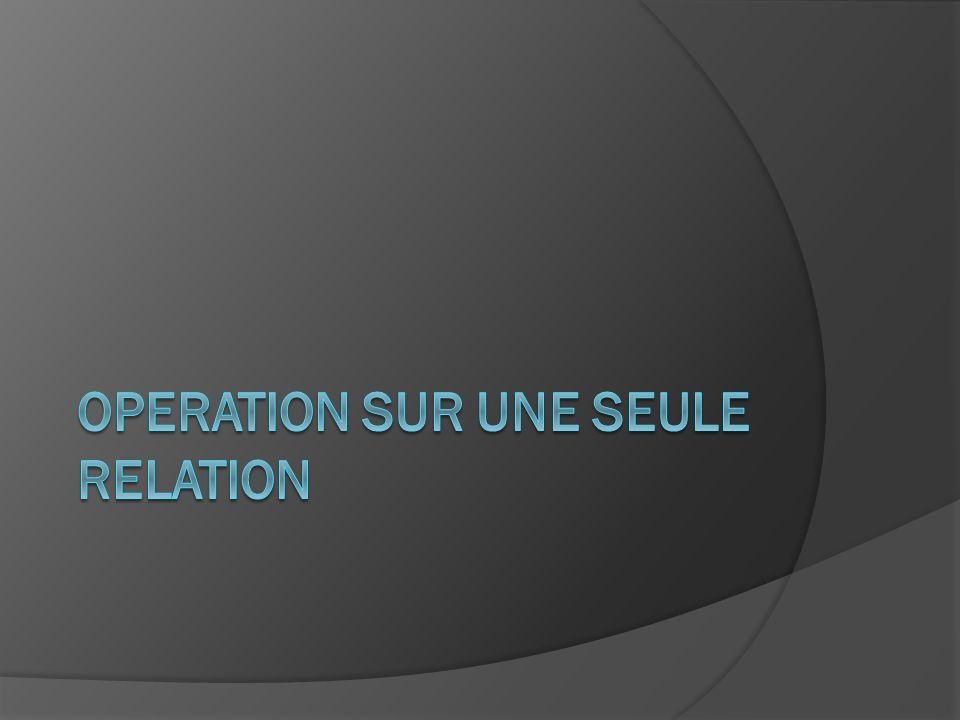 FONTIONS DAGREGATION Permettent deffectuer des calculs statistiques COUNT() SUM() AVG() MAX() MIN() STDEV() VAR()