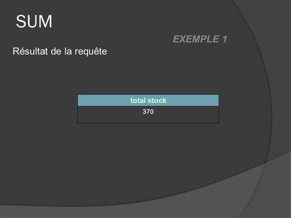 SUM total stock 370 Résultat de la requête EXEMPLE 1