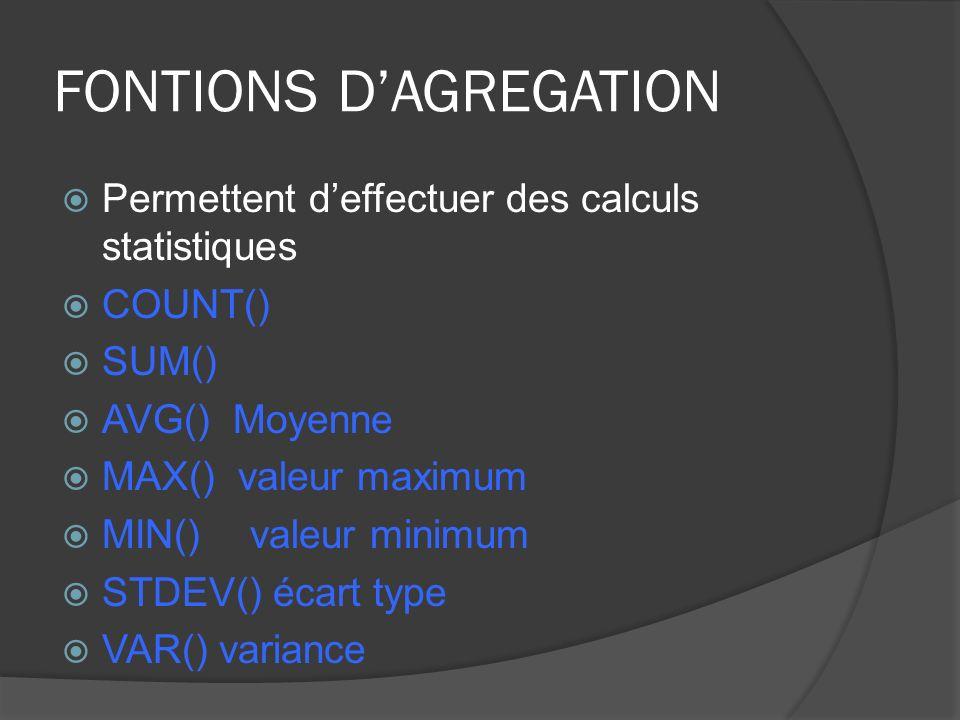 FONTIONS DAGREGATION Permettent deffectuer des calculs statistiques COUNT() SUM() AVG() Moyenne MAX() valeur maximum MIN()valeur minimum STDEV() écart type VAR() variance