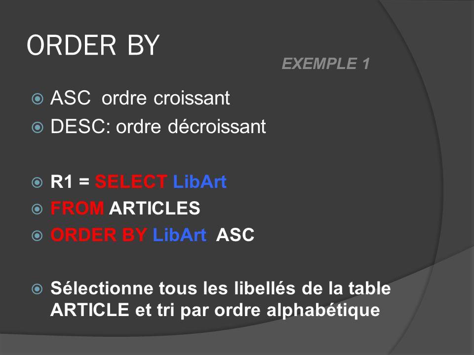 ORDER BY ASC ordre croissant DESC: ordre décroissant R1 = SELECT LibArt FROM ARTICLES ORDER BY LibArt ASC Sélectionne tous les libellés de la table AR