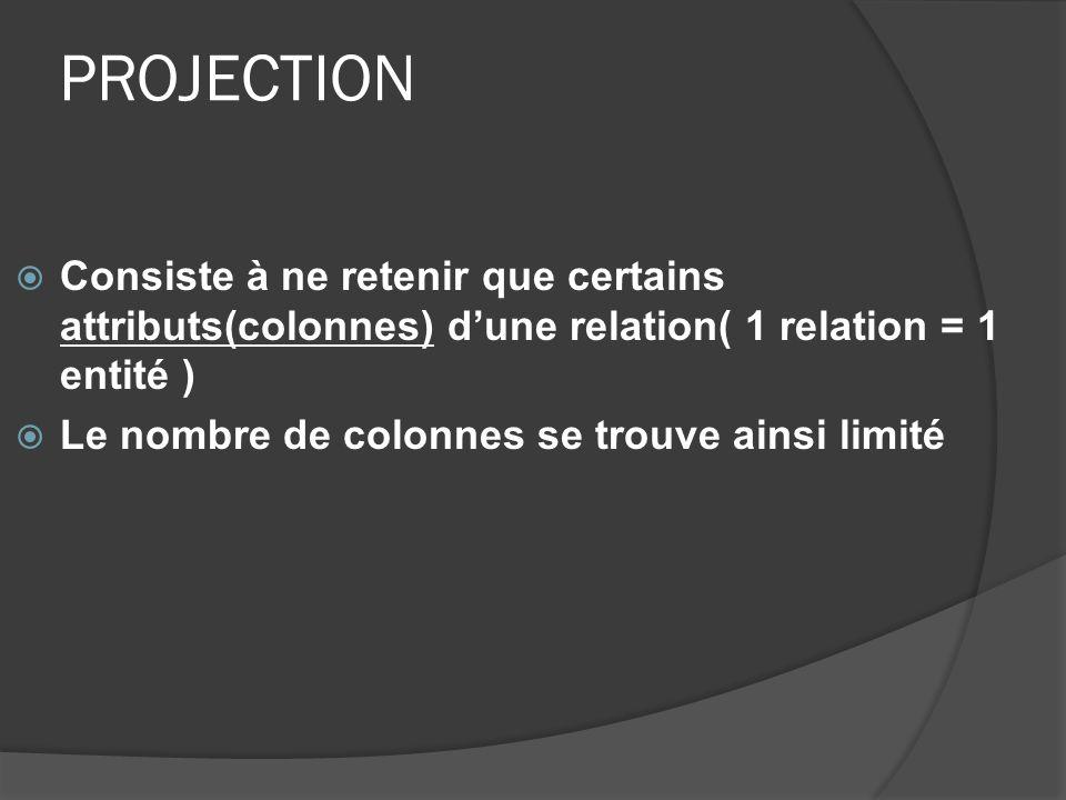 PROJECTION Consiste à ne retenir que certains attributs(colonnes) dune relation( 1 relation = 1 entité ) Le nombre de colonnes se trouve ainsi limité