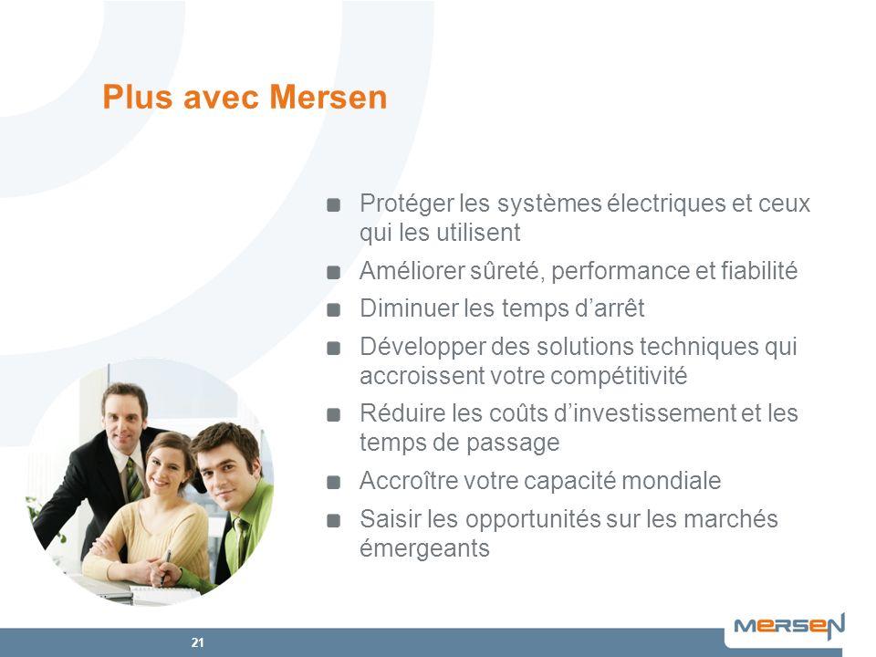 21 Plus avec Mersen Protéger les systèmes électriques et ceux qui les utilisent Améliorer sûreté, performance et fiabilité Diminuer les temps darrêt D