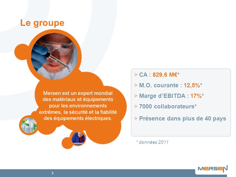 3 Le groupe >CA : 829,6 M* >M.O. courante : 12,5%* >Marge dEBITDA : 17%* >7000 collaborateurs* >Présence dans plus de 40 pays Mersen est un expert mon