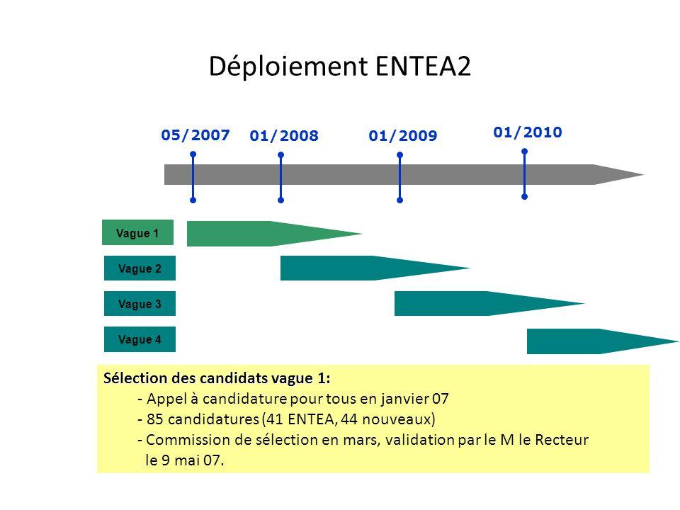 Sélection des candidats vague 2: - - sera définie en automne 2007 Sélection des candidats vague 1: - Appel à candidature pour tous en janvier 07 - 85 candidatures (41 ENTEA, 44 nouveaux) - Commission de sélection en mars, validation par le M le Recteur le 9 mai 07.