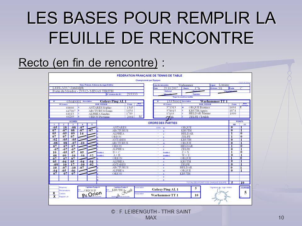 © : F. LEIBENGUTH - TTHR SAINT MAX10 Recto (en fin de rencontre) : LES BASES POUR REMPLIR LA FEUILLE DE RENCONTRE