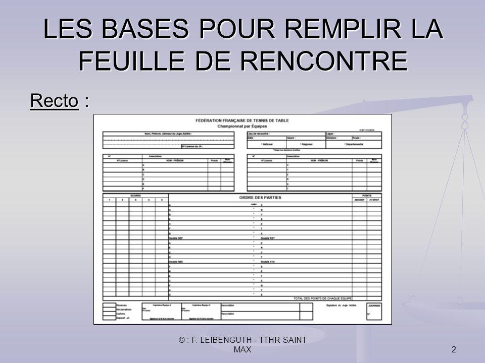 © : F. LEIBENGUTH - TTHR SAINT MAX2 LES BASES POUR REMPLIR LA FEUILLE DE RENCONTRE Recto :