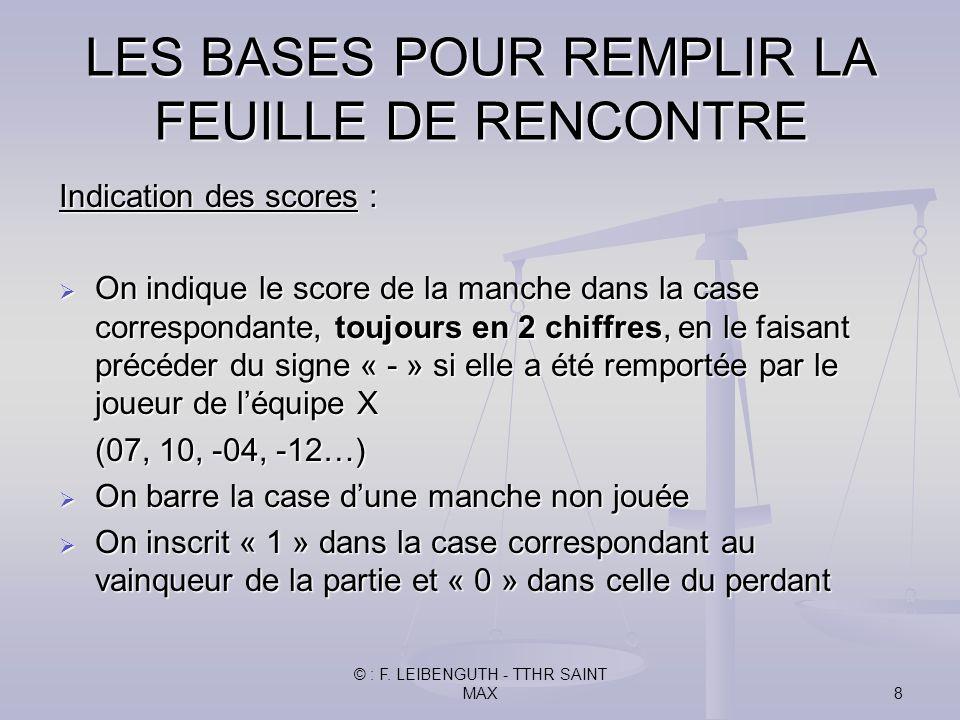 © : F. LEIBENGUTH - TTHR SAINT MAX8 Indication des scores : On indique le score de la manche dans la case correspondante, toujours en 2 chiffres, en l