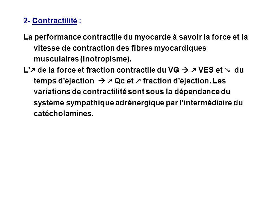 2- Contractilité : La performance contractile du myocarde à savoir la force et la vitesse de contraction des fibres myocardiques musculaires (inotropi