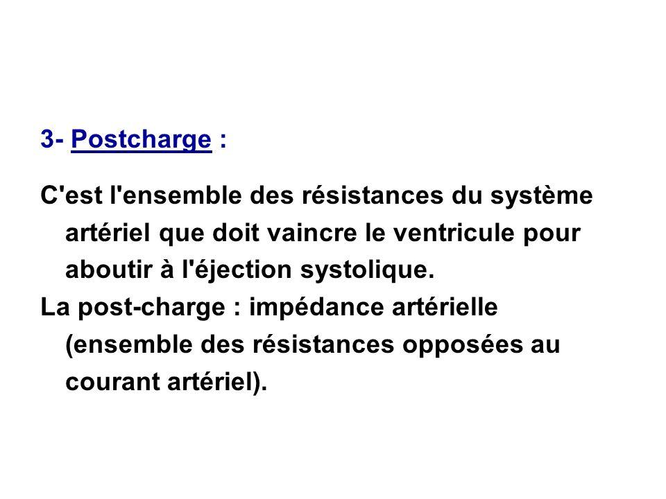 3- Postcharge : C'est l'ensemble des résistances du système artériel que doit vaincre le ventricule pour aboutir à l'éjection systolique. La post-char