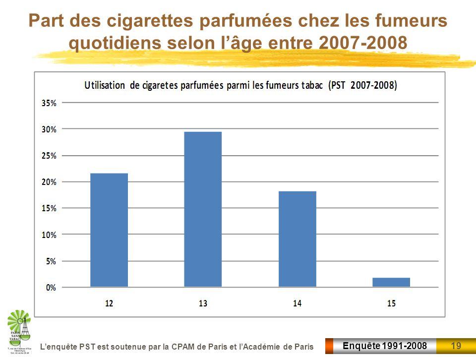 19 Enquête 1991-2008 Lenquête PST est soutenue par la CPAM de Paris et lAcadémie de Paris Part des cigarettes parfumées chez les fumeurs quotidiens se