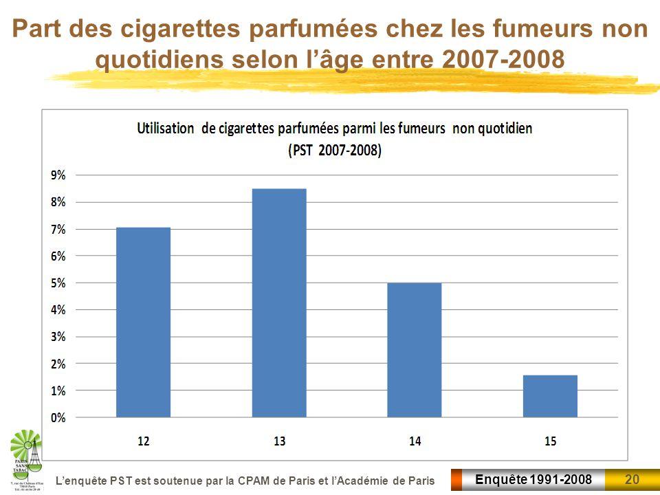 20 Enquête 1991-2008 Lenquête PST est soutenue par la CPAM de Paris et lAcadémie de Paris Part des cigarettes parfumées chez les fumeurs non quotidien