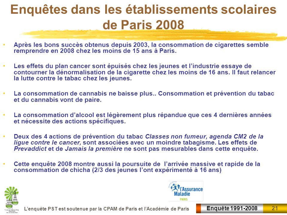 21 Enquête 1991-2008 Lenquête PST est soutenue par la CPAM de Paris et lAcadémie de Paris Enquêtes dans les établissements scolaires de Paris 2008 Apr