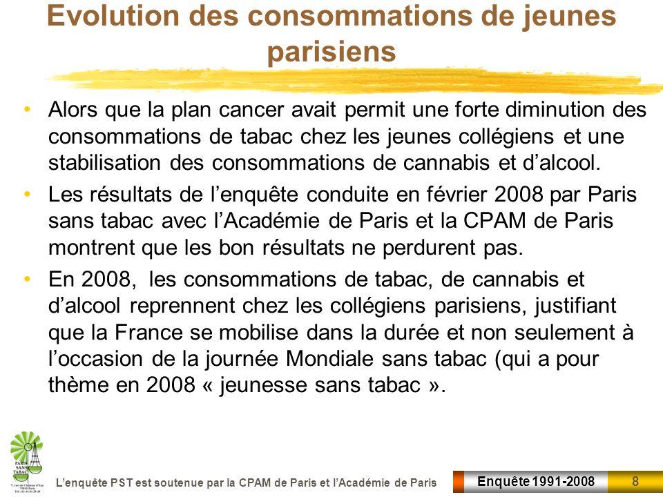 8 8Enquête 1991-2008 Lenquête PST est soutenue par la CPAM de Paris et lAcadémie de Paris Evolution des consommations de jeunes parisiens Alors que la