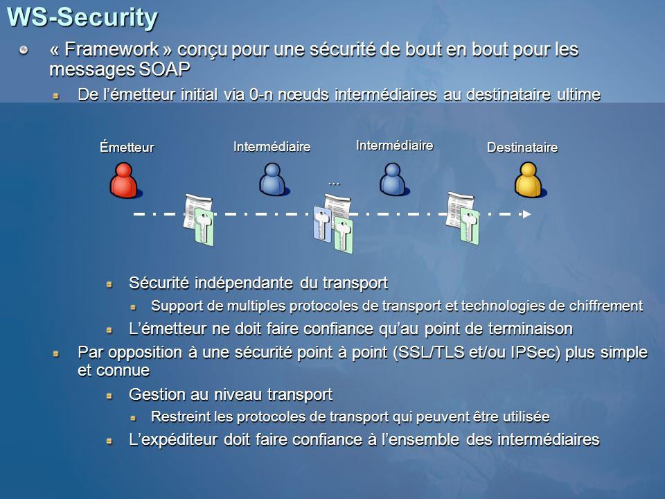 WS-Security « Framework » conçu pour une sécurité de bout en bout pour les messages SOAP De lémetteur initial via 0-n nœuds intermédiaires au destinat