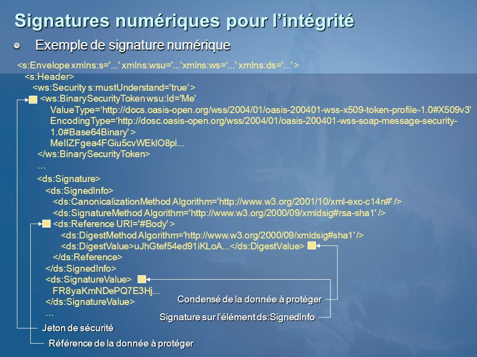 <ws:BinarySecurityToken wsu:Id='Me' ValueType=http://docs.oasis-open.org/wss/2004/01/oasis-200401-wss-x509-token-profile-1.0#X509v3' EncodingType=http