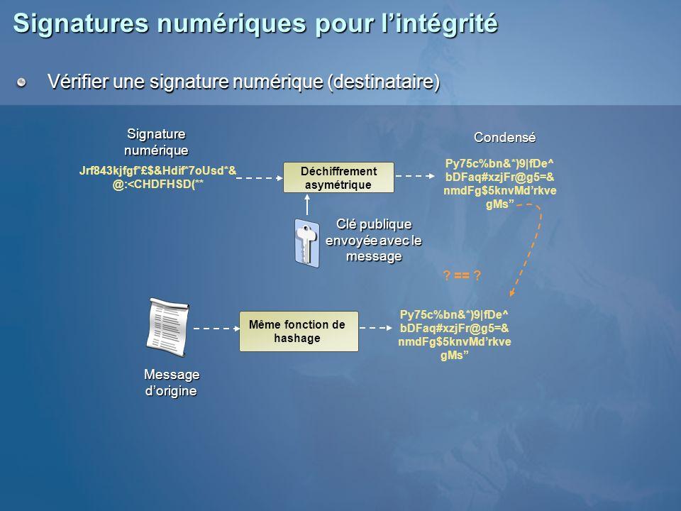 Signatures numériques pour lintégrité Vérifier une signature numérique (destinataire) Message dorigine Même fonction de hashage Condensé Py75c%bn&*)9|