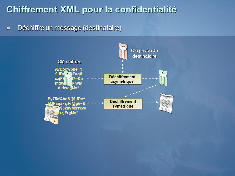 Chiffrement XML pour la confidentialité Déchiffre un message (destinataire) Py75c%bn&*)9|fDe^ bDFaq#xzjFr@g5=& nmdFg$5knvMdrkve q#xzjFrgMs AyD5c%bné*)