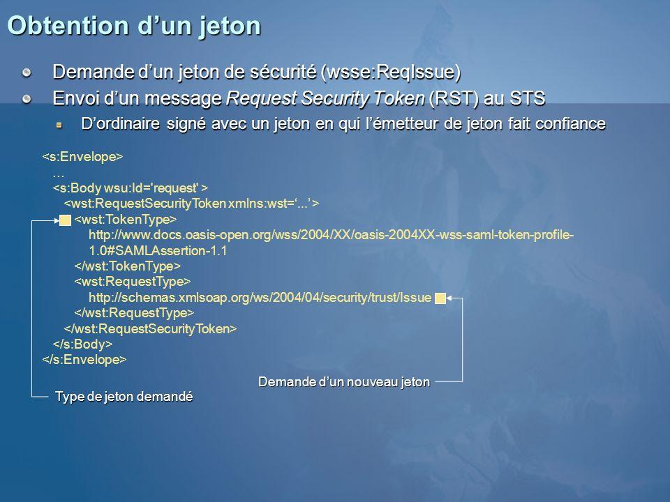 Obtention dun jeton Demande dun jeton de sécurité (wsse:ReqIssue) Envoi dun message Request Security Token (RST) au STS Dordinaire signé avec un jeton