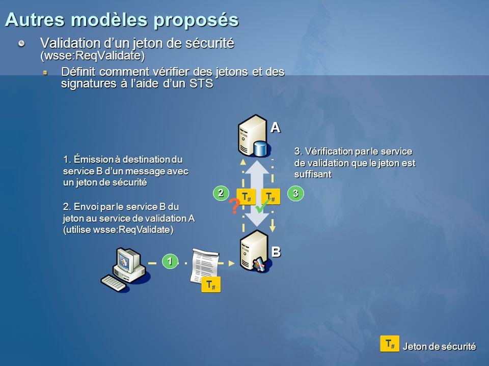 Autres modèles proposés Validation dun jeton de sécurité (wsse:ReqValidate) Définit comment vérifier des jetons et des signatures à laide dun STS 1 2