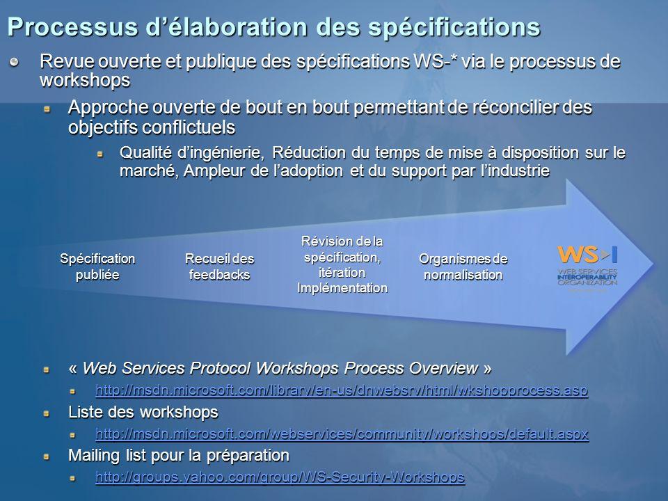 Processus délaboration des spécifications Revue ouverte et publique des spécifications WS-* via le processus de workshops Approche ouverte de bout en