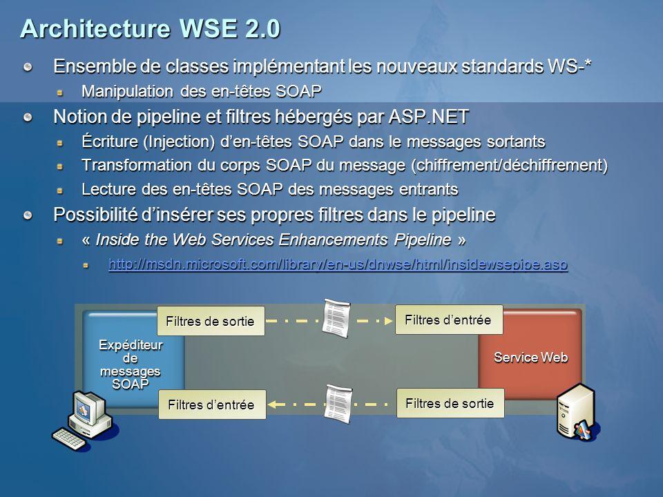Architecture WSE 2.0 Ensemble de classes implémentant les nouveaux standards WS-* Manipulation des en-têtes SOAP Notion de pipeline et filtres hébergé