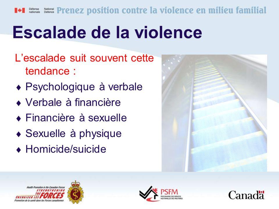 Escalade de la violence Lescalade suit souvent cette tendance : Psychologique à verbale Verbale à financière Financière à sexuelle Sexuelle à physique