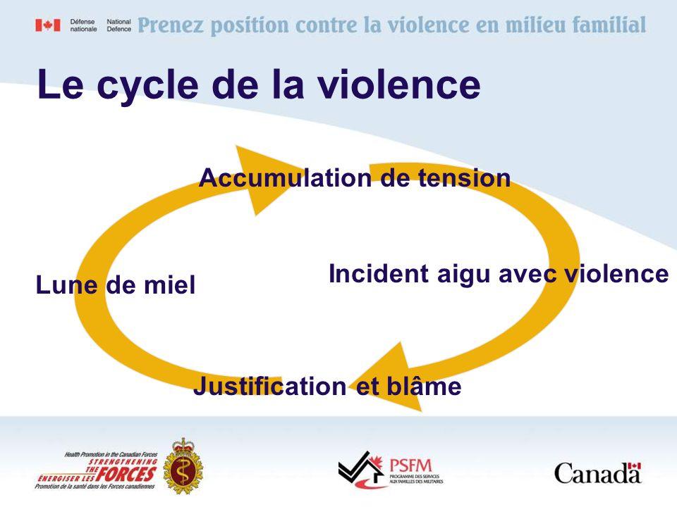 Le cycle de la violence Accumulation de tension Incident aigu avec violence Justification et blâme Lune de miel
