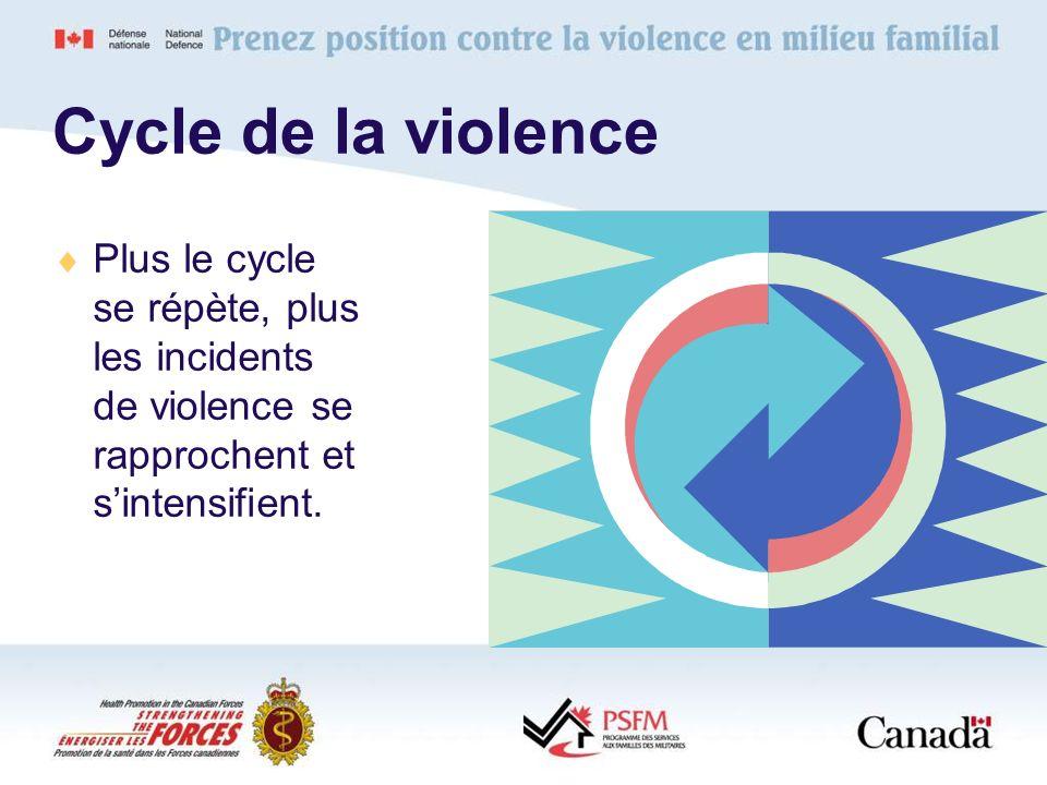 Cycle de la violence Plus le cycle se répète, plus les incidents de violence se rapprochent et sintensifient.