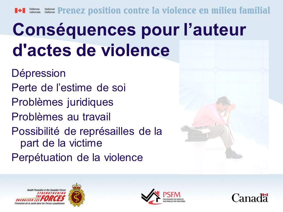 Conséquences pour lauteur d'actes de violence Dépression Perte de lestime de soi Problèmes juridiques Problèmes au travail Possibilité de représailles
