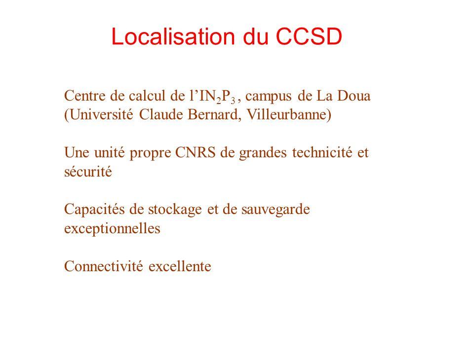Localisation du CCSD Centre de calcul de lIN 2 P 3, campus de La Doua (Université Claude Bernard, Villeurbanne) Une unité propre CNRS de grandes technicité et sécurité Capacités de stockage et de sauvegarde exceptionnelles Connectivité excellente