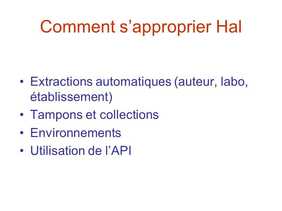 Comment sapproprier Hal Extractions automatiques (auteur, labo, établissement) Tampons et collections Environnements Utilisation de lAPI