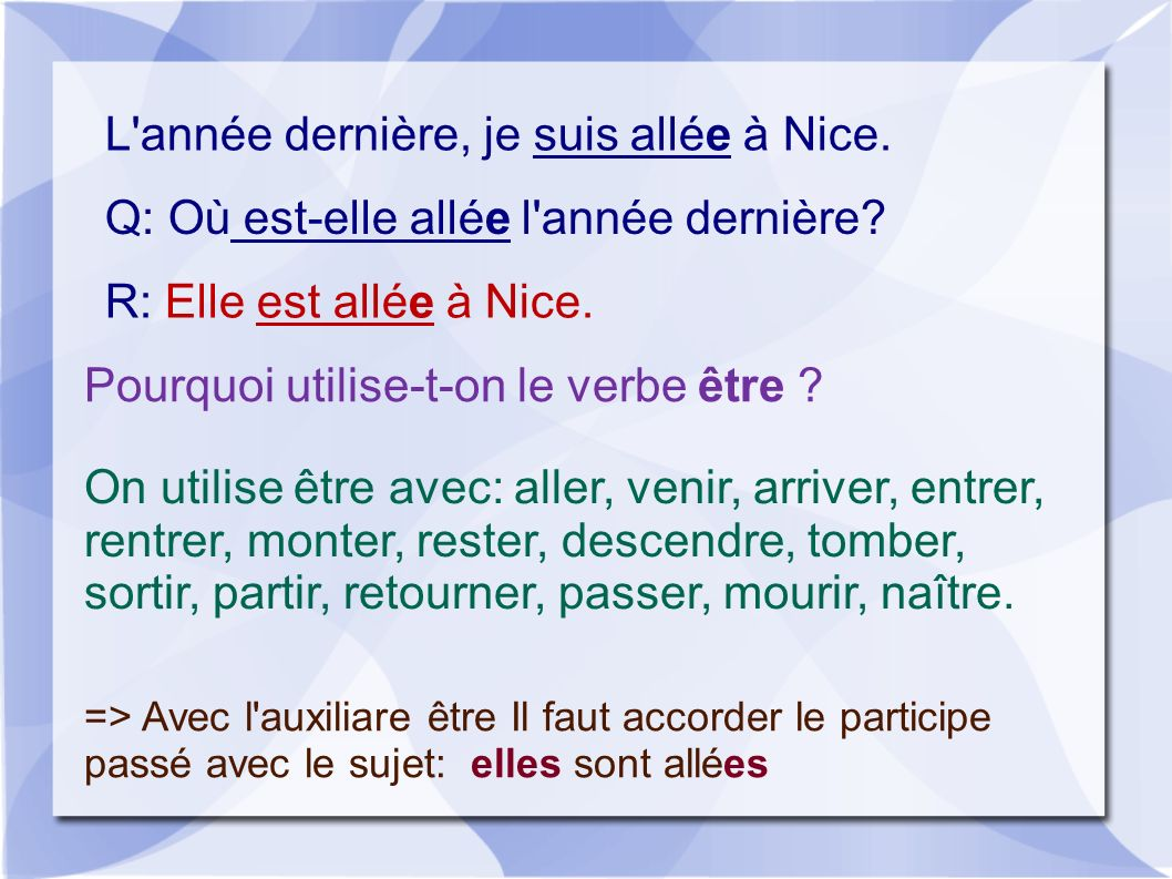 L année dernière, je suis allée à Nice.Pourquoi utilise-t-on le verbe être .