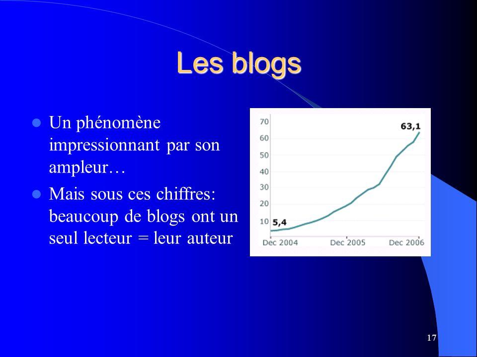 Les blogs Un phénomène impressionnant par son ampleur… Mais sous ces chiffres: beaucoup de blogs ont un seul lecteur = leur auteur 17