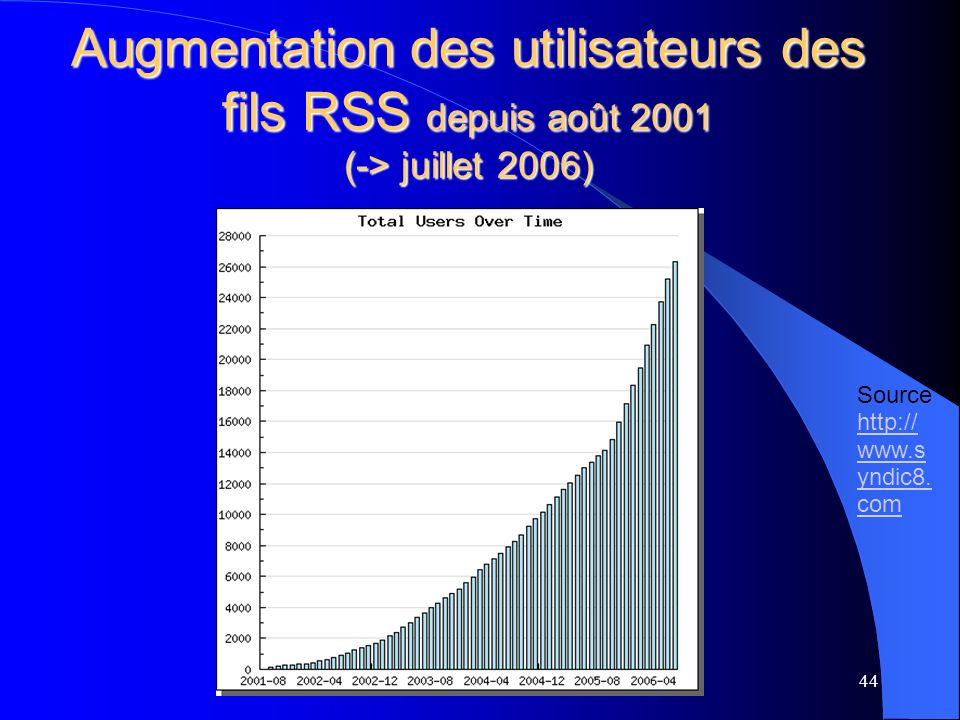 Augmentation des utilisateurs des fils RSS depuis août 2001 (-> juillet 2006) 44 Source http:// www.s yndic8.