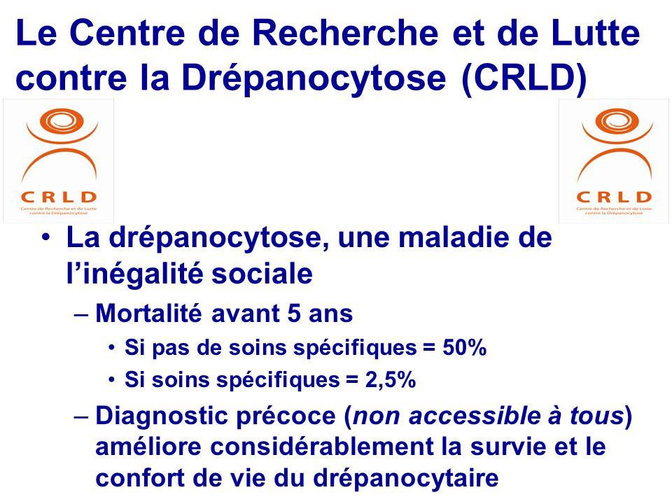 Le Centre de Recherche et de Lutte contre la Drépanocytose (CRLD) La drépanocytose, une maladie de linégalité sociale –Mortalité avant 5 ans Si pas de