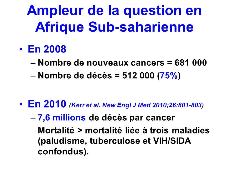 Ampleur de la question en Afrique Sub-saharienne En 2008 –Nombre de nouveaux cancers = 681 000 –Nombre de décès = 512 000 (75%) En 2010 (Kerr et al. N