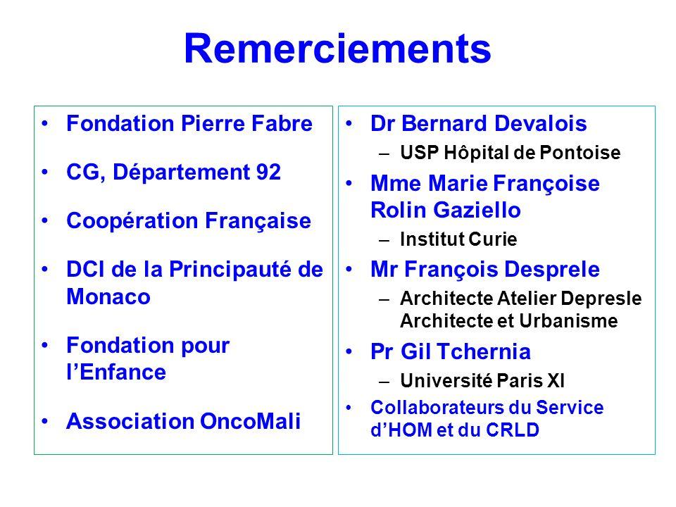 Remerciements Fondation Pierre Fabre CG, Département 92 Coopération Française DCI de la Principauté de Monaco Fondation pour lEnfance Association Onco