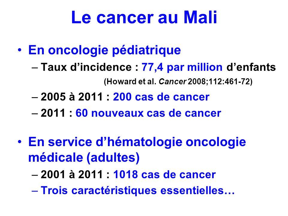 Le cancer au Mali En oncologie pédiatrique –Taux dincidence : 77,4 par million denfants (Howard et al. Cancer 2008;112:461-72) –2005 à 2011 : 200 cas
