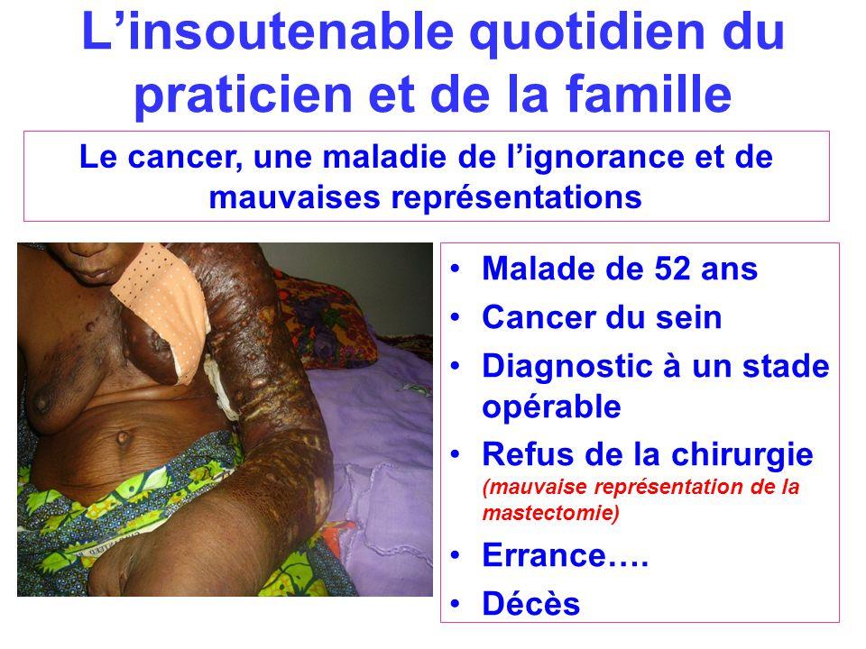 Linsoutenable quotidien du praticien et de la famille Malade de 52 ans Cancer du sein Diagnostic à un stade opérable Refus de la chirurgie (mauvaise r