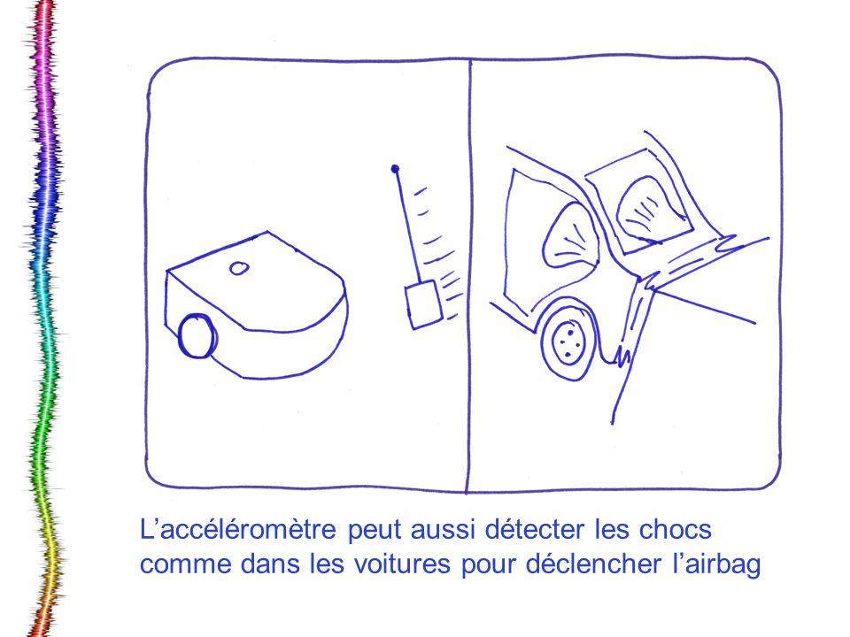 Laccéléromètre peut aussi détecter les chocs comme dans les voitures pour déclencher lairbag